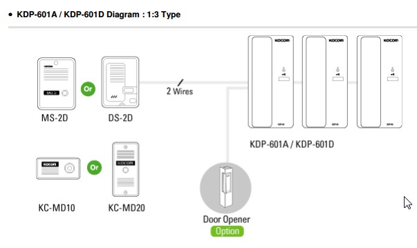 kocom 601a spec3 天域公司有代理kocom kdp 601a ms2d audio intercom system出售、維修 kocom intercom wiring diagram at mifinder.co