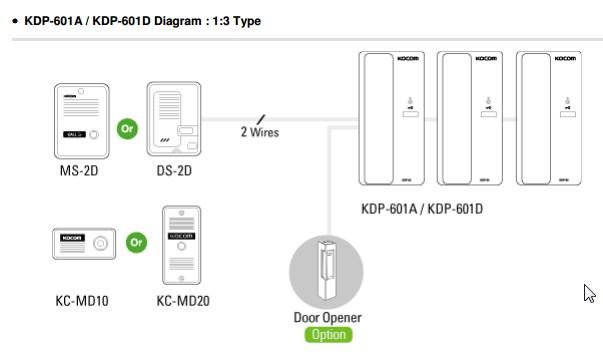 kocom 601a spec3 天域公司有代理kocom kdp 601a ms2d audio intercom system出售、維修 kocom intercom wiring diagram at gsmx.co